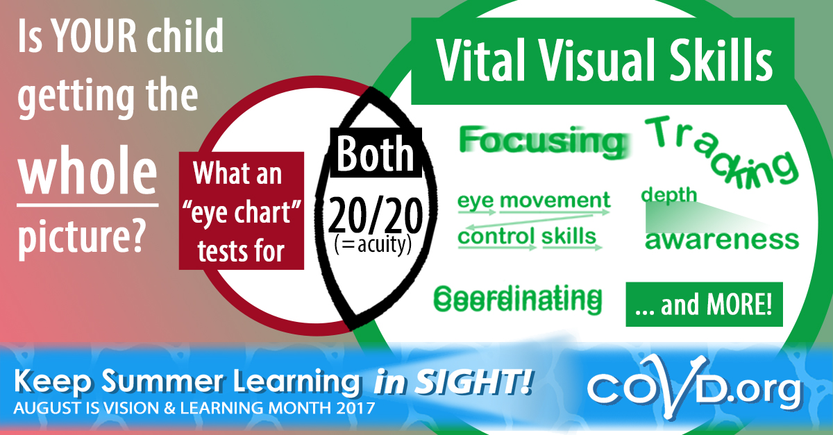 Is your vision functioning well? An eye chart can't tell you
